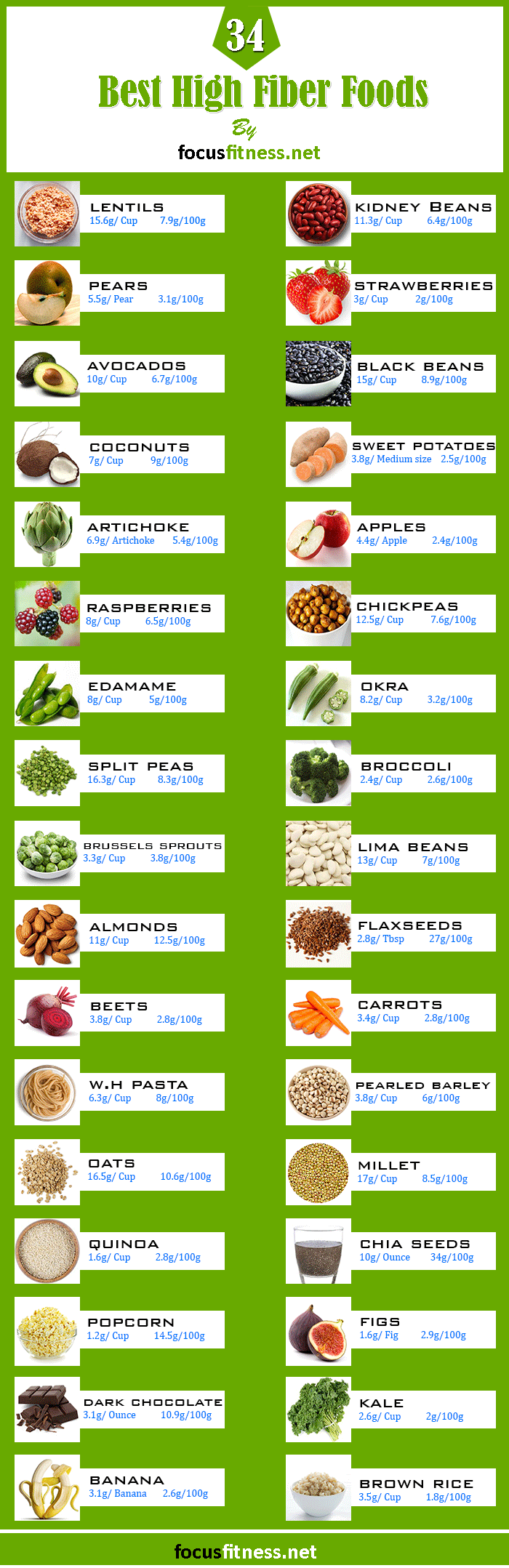 What foods contain fiber 45