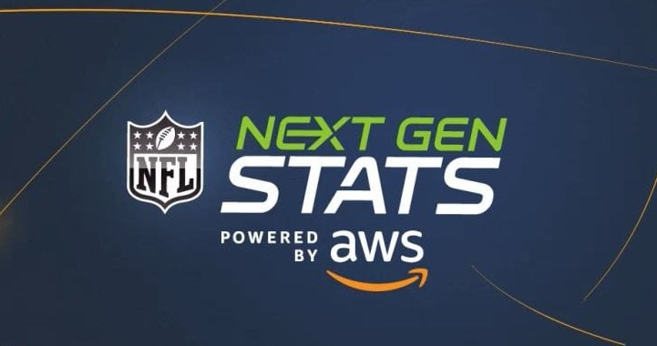 AWS Makes Superbowl LIV More Super