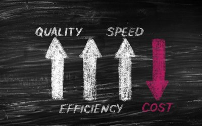 IaaS Cost Savings Intro:  Cost Control Analysis Realizes Valuable ROI