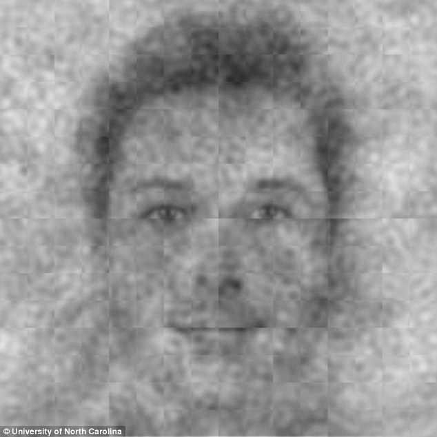 O rosto de Deus, segundo pesquisa com mais de 500 cristãos nos EUA