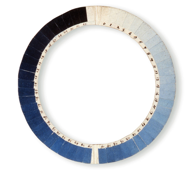 follow-the-colours-Cyanometer