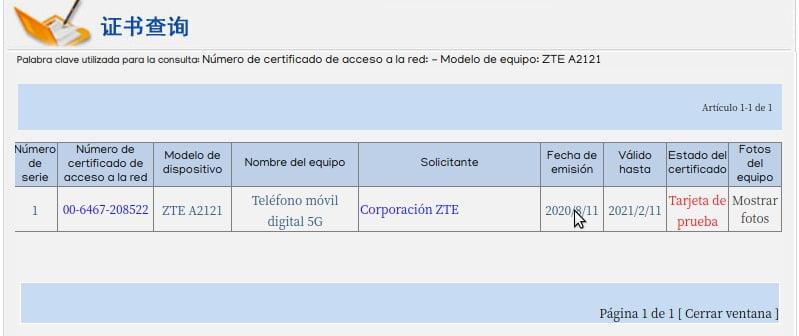 ZTE A2121