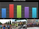 Més de 16.000 atletes han corregut al Gran Penedès al 2016