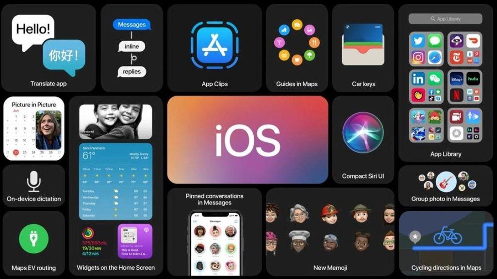 Nuevo IOS14 de Apple