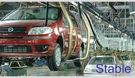 汽车及其零件制造业
