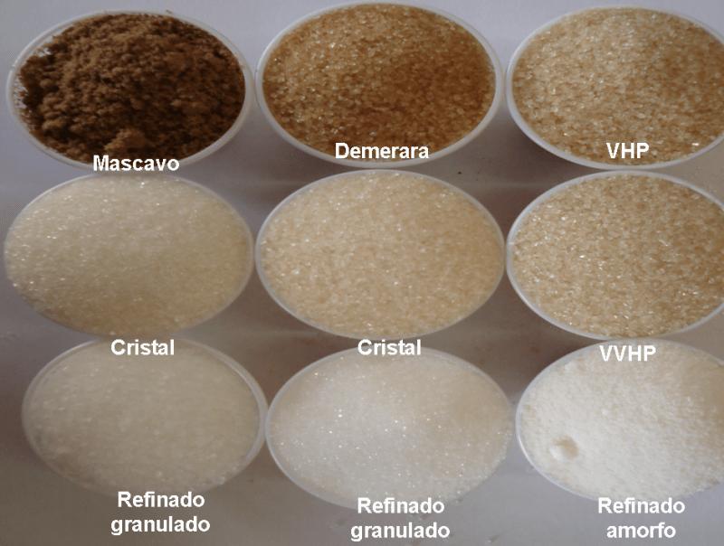 MELHOR AÇÚCAR PARA EMAGRECER 6 - Melhor açúcar para emagrecer? Qual é? Saiba tudo!