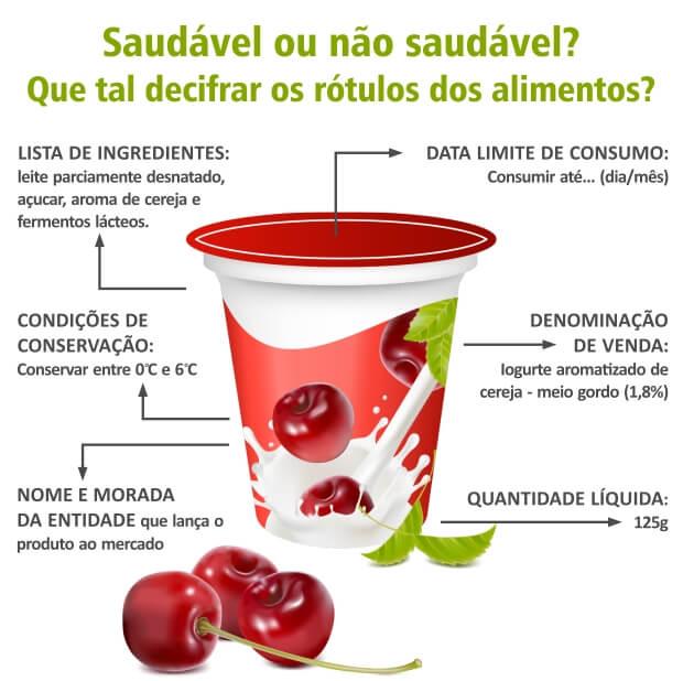 ROTULO 3 - Como ler as embalagens dos alimentos? Decifre esse enigma!