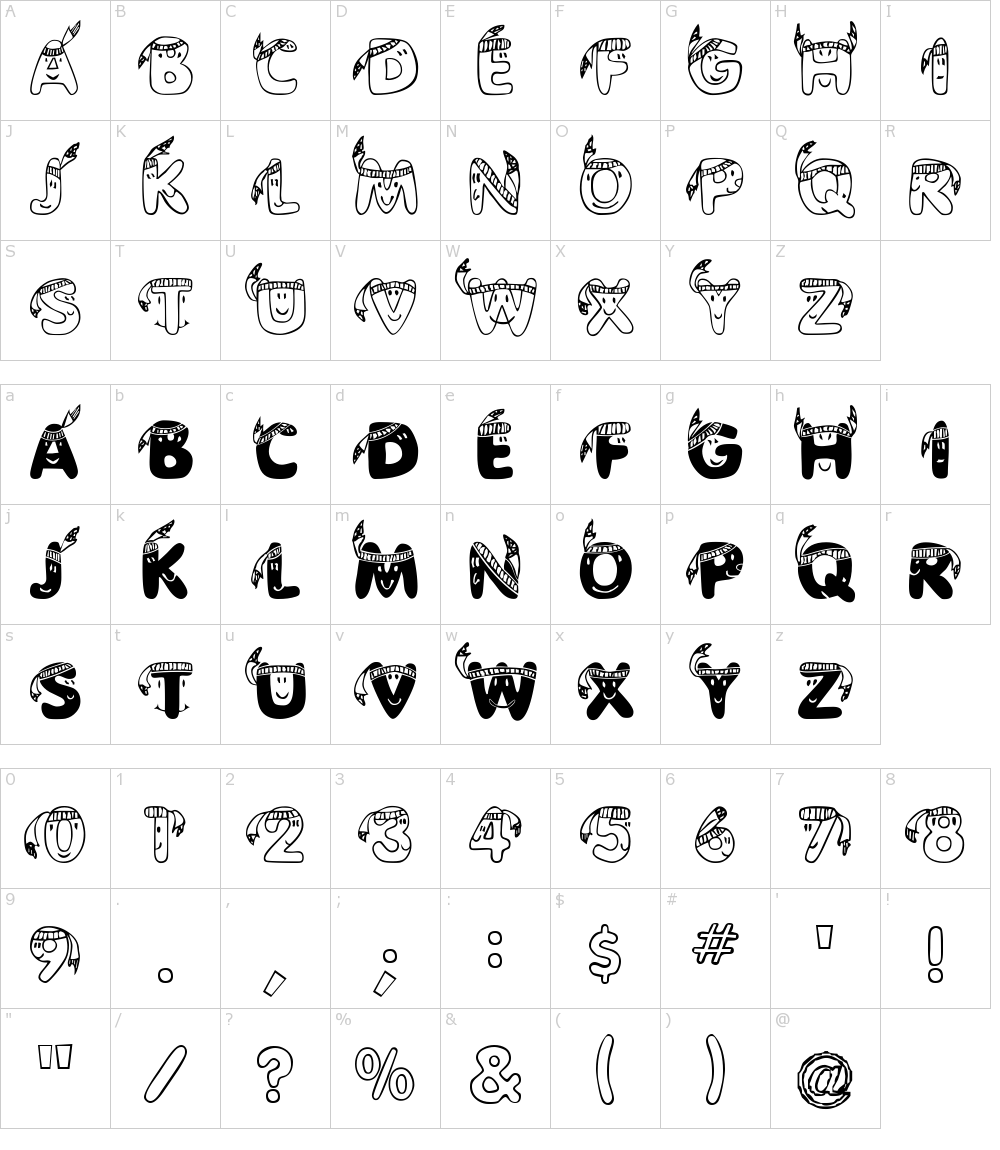 Download EDB Indian Font Download