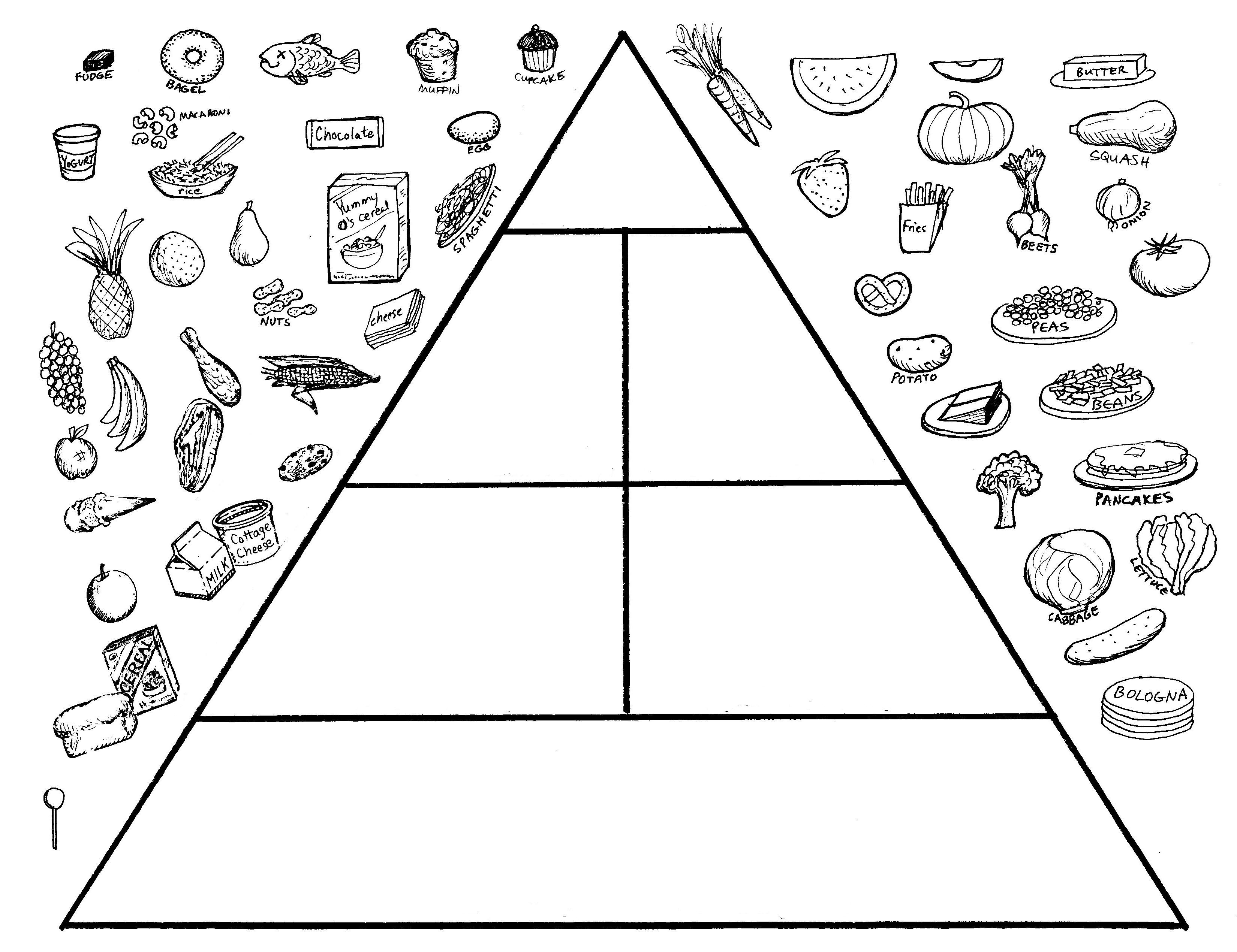 Cut And Paste Food Pyramid Game Food Pyramid
