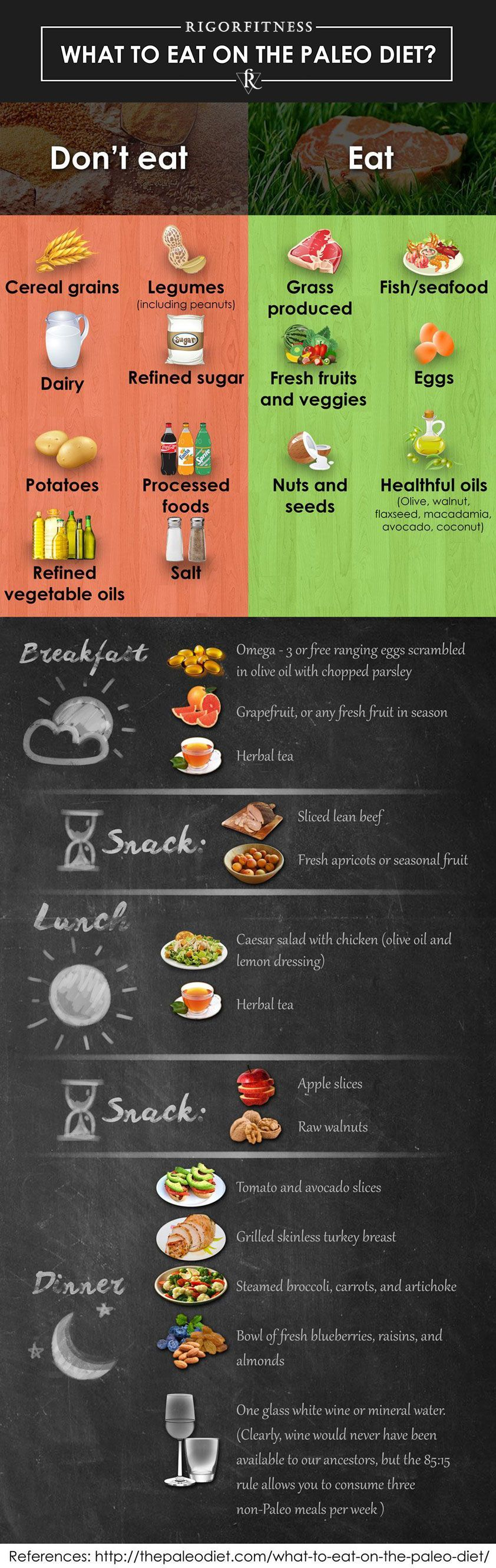 what-to-eat-on-the-paleo-diet-infographic
