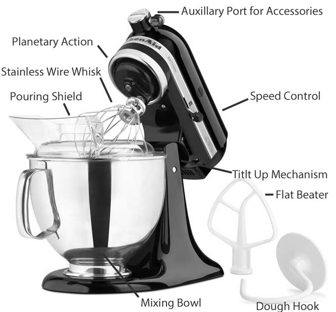 Image Result For Kitchen Mixer Names