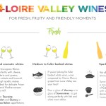 Loire Valley wines are unmatched for freshness