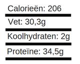 Voedingswaarde overzicht proteïnerijke recepten pakket