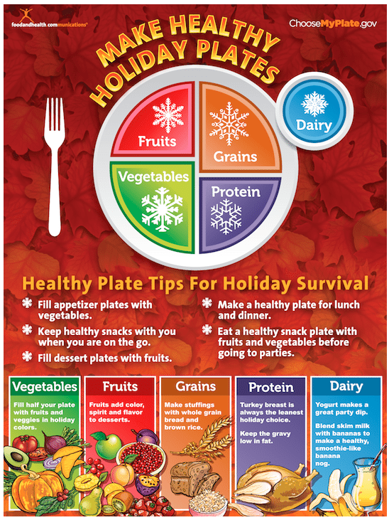 Want a Free Nutrition Poster? – Food and Health Communications