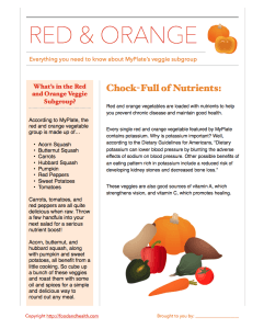 Red and Orange MyPlate Vegetables