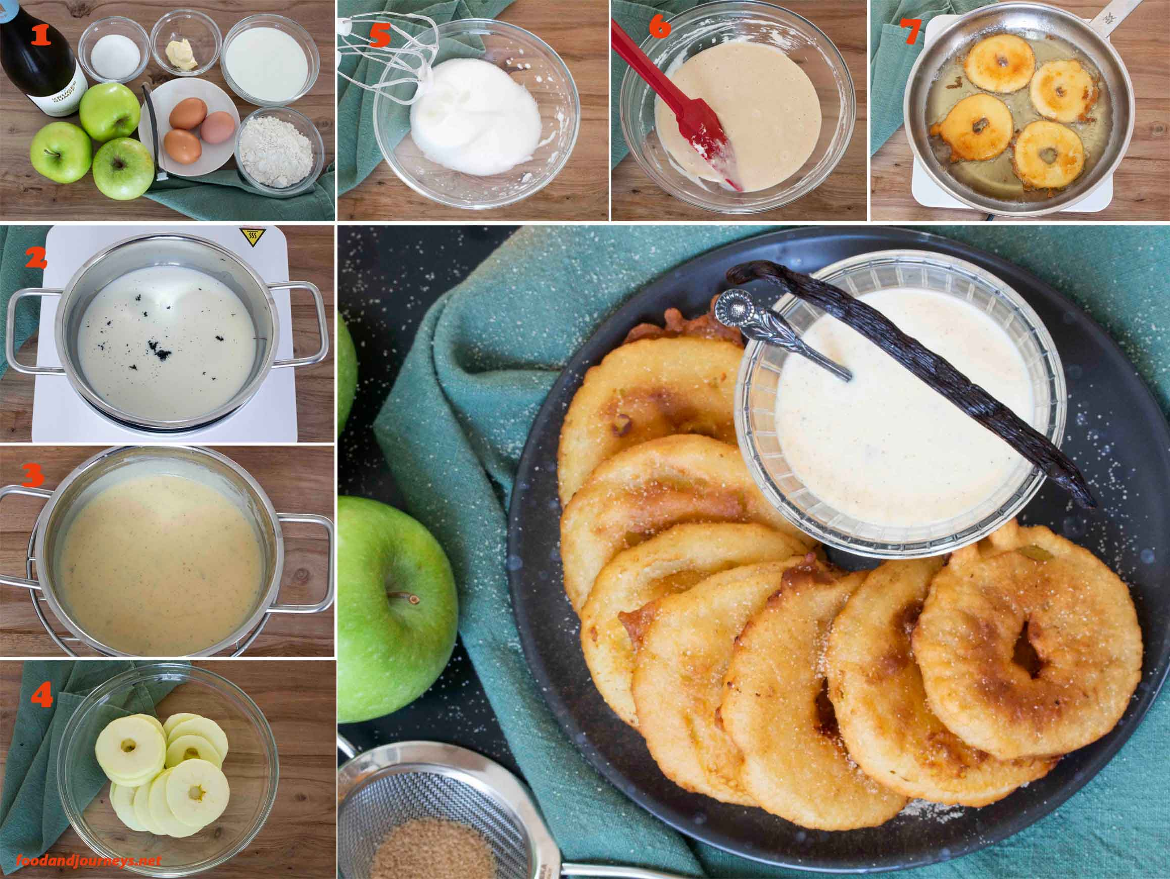 A collage of images showing the step by step process on how to make German Apple Fritters with Vanilla Sauce.
