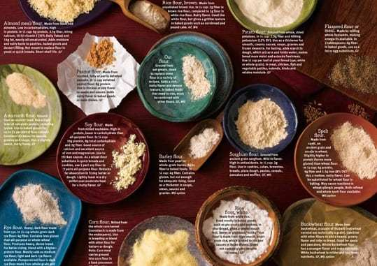 Whole Food Flours