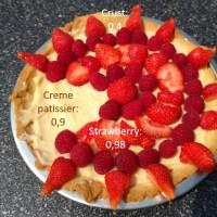 Anti-soggy crust mixture