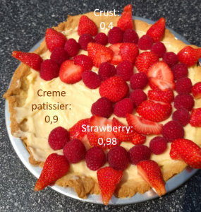 Strawberry pie moisture migration