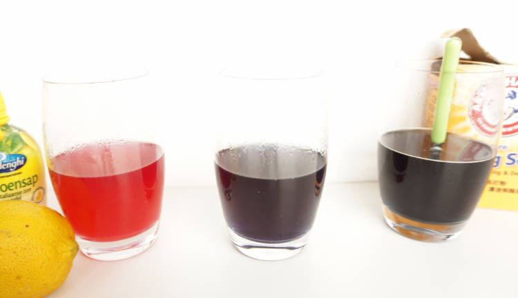 Colour science & pH – On the changing colour of red cabbage
