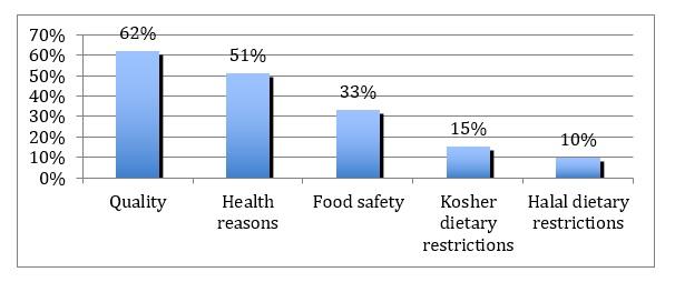chart-1-kosher-article