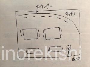 秋葉原土日祝日ランチ牛丼専門店サンボ大盛り5