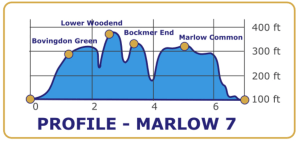 Marlow Route