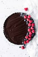 Wow your quests with this Chocolate Truffle Tart!