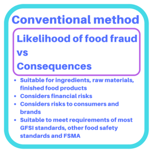 Food fraud vulnerability assessment