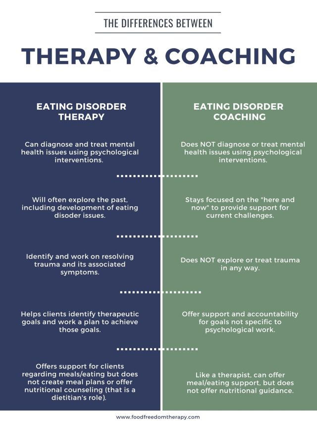 Eating Disorder Coaching vs Therapy