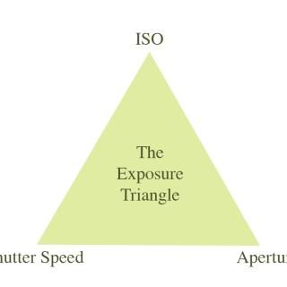 Photography - exposure triangle