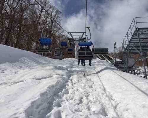 Snowy Winter Destinations