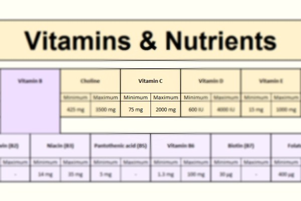"""Ascorbic Acid (Vitamin C) in Focus - <a href=""""https://foodosage.com/nutrition-calculator/"""">FooDosage Nutrition Calculator</a>"""