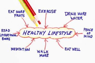 What is your health strategy?