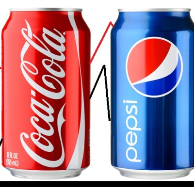 Pepsi Cola Market Rivalry – Dominance in the Soft Drink Industry