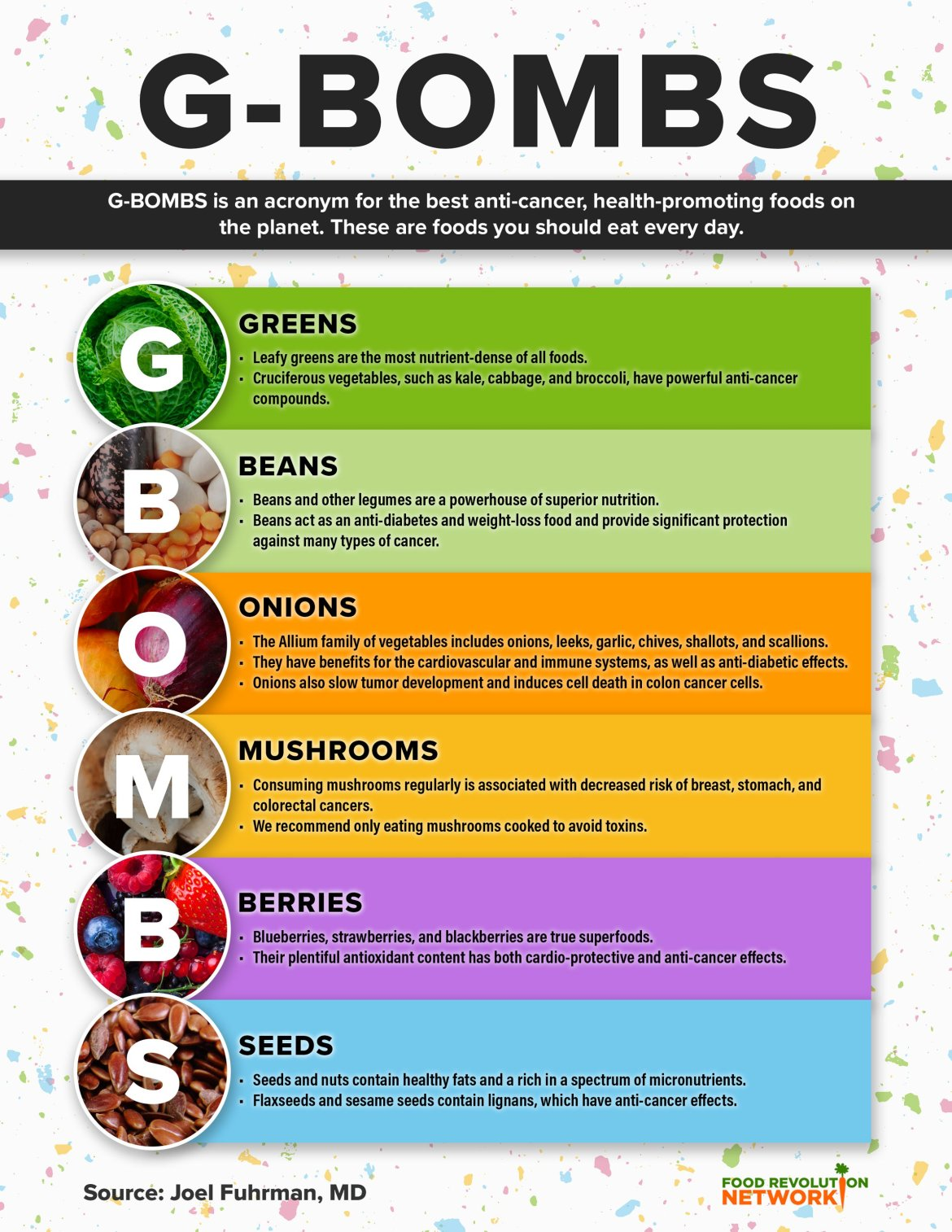 GBOMBS infographic - the best anti-cancer, health-promoting foods on the planet