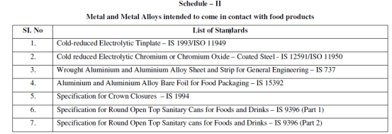 Metal and metal alloys intended to come in contact with food products