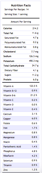 nutritional facts-2