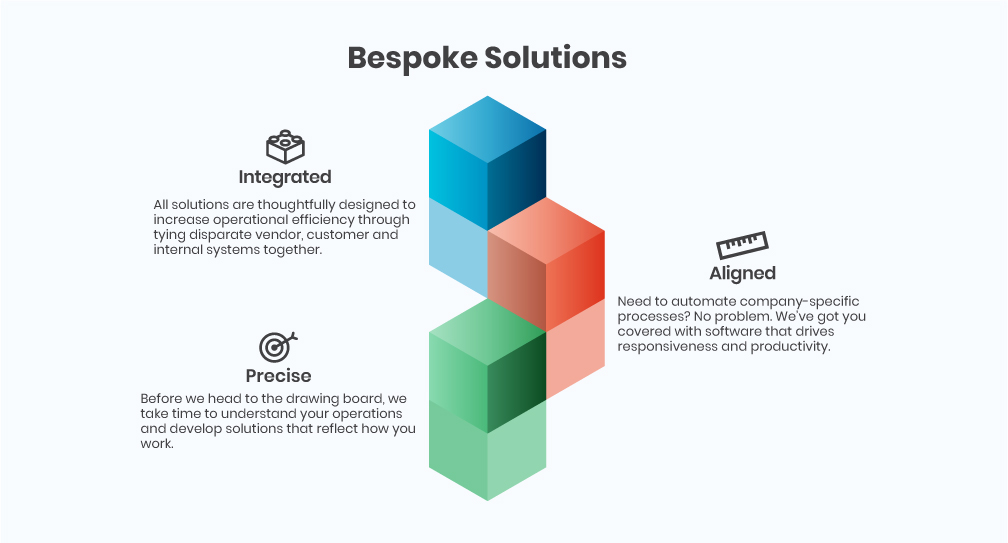 Building blocks highlighting the benefits of bespoke Food Service Ace software