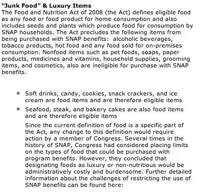 """""""SNAP Food List"""""""