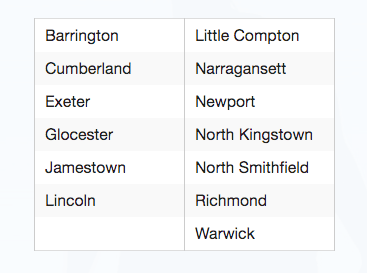 """Rhode Island Food Stamps Work Requirement"""