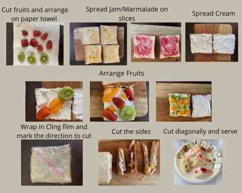 Steps to make Fruit Sandwich