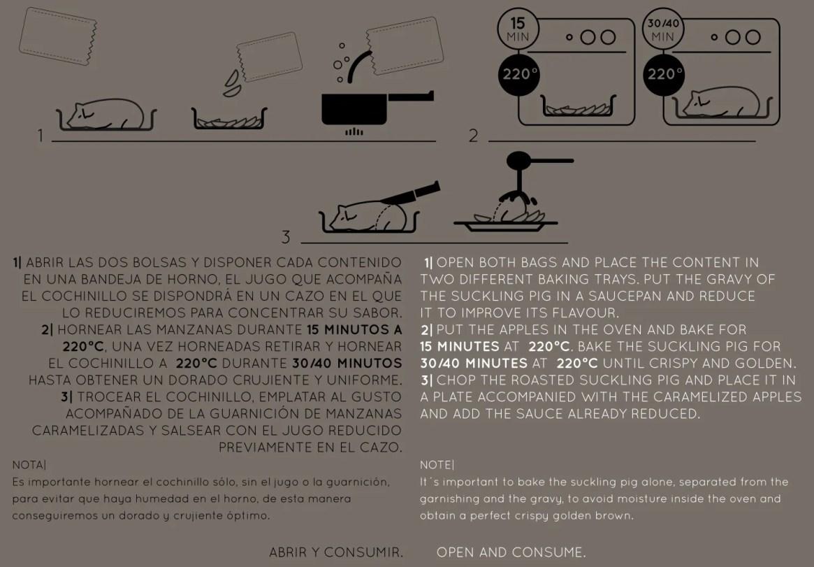 Preparación cochinillo Selectium Chef