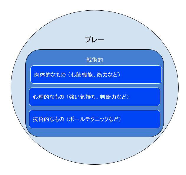 スクリーンショット 2018-08-08 17.00.07.png
