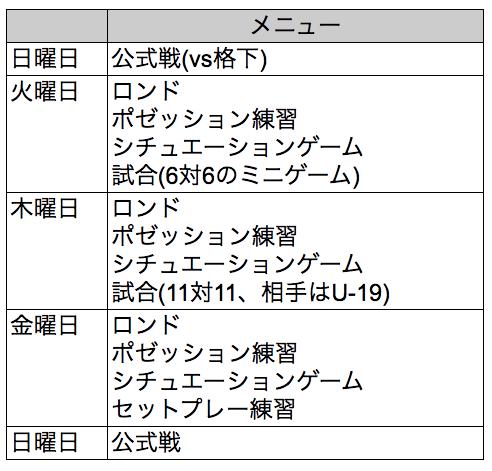 スクリーンショット 2018-08-08 20.16.48.png