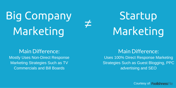 Big Company vs Startup Marketing