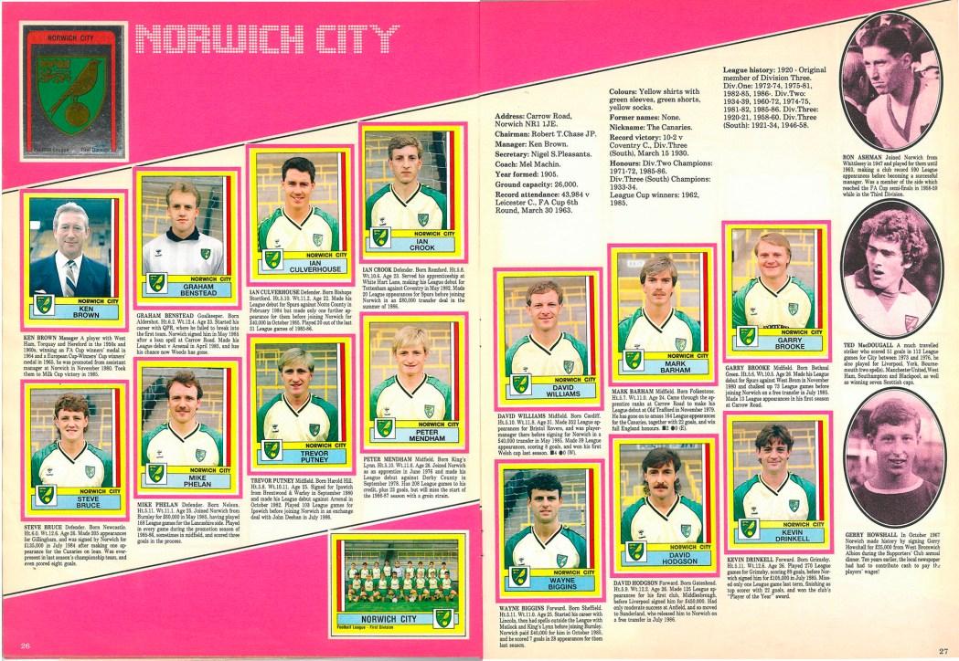 Norwich City 1987