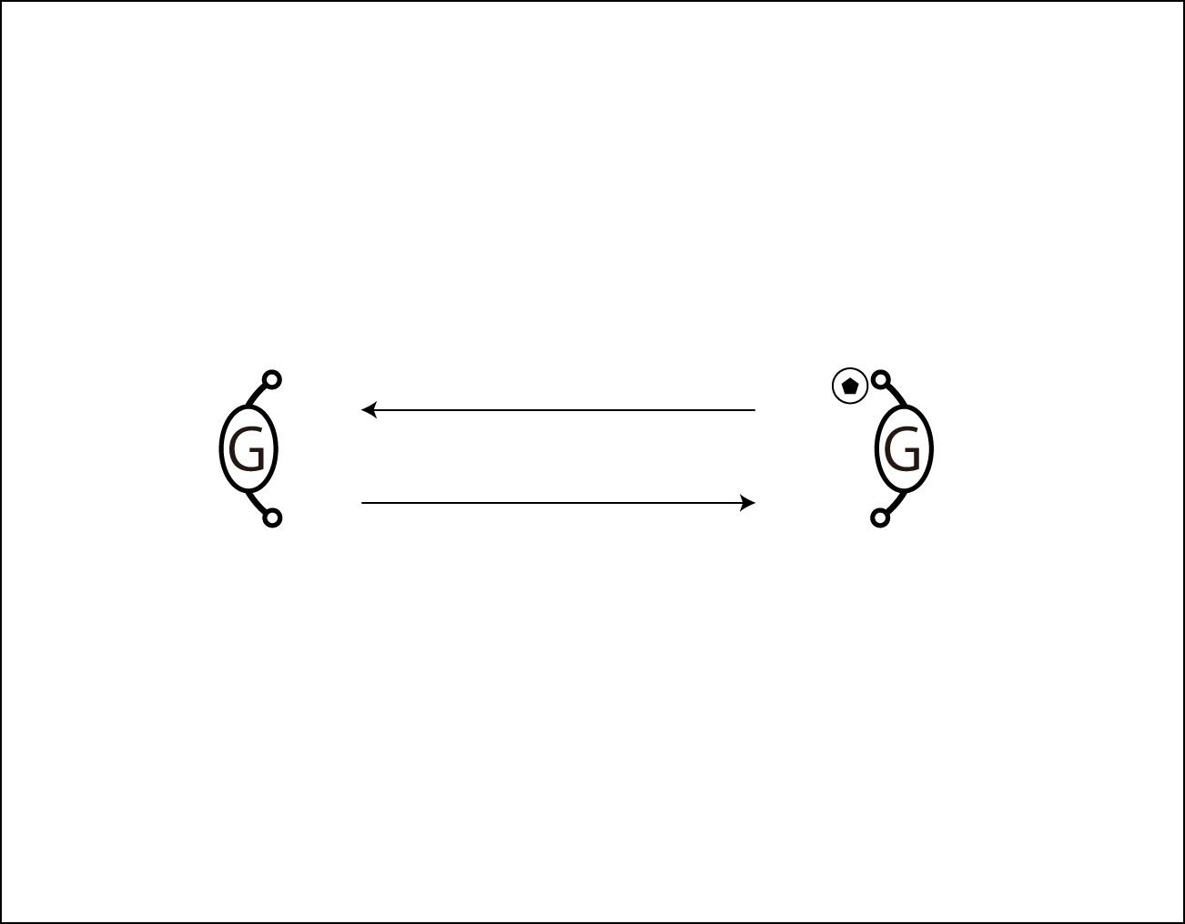 図解:シンプルキャッチ