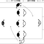 戻りながらのディフェンス|サッカートレーニングネット クロス