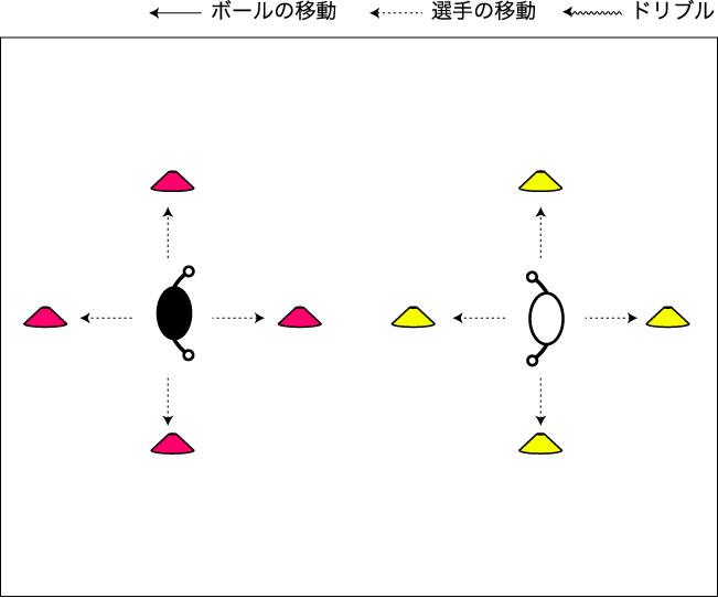 図解:相手の動きに合わせたステップ